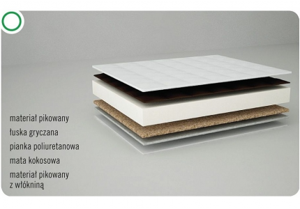 DANPOL materac GRYKA-KOKOS 140x70