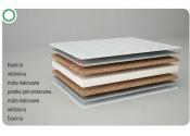 DANPOL materac KPK kolorowy 120x60