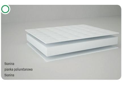 DANPOL materac PIANKOWY 120x60
