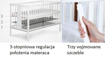 Funkcje łóżeczka Klupś Sofie